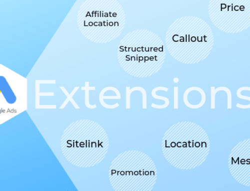 An Illustrated Guide to Google Ads Extensions