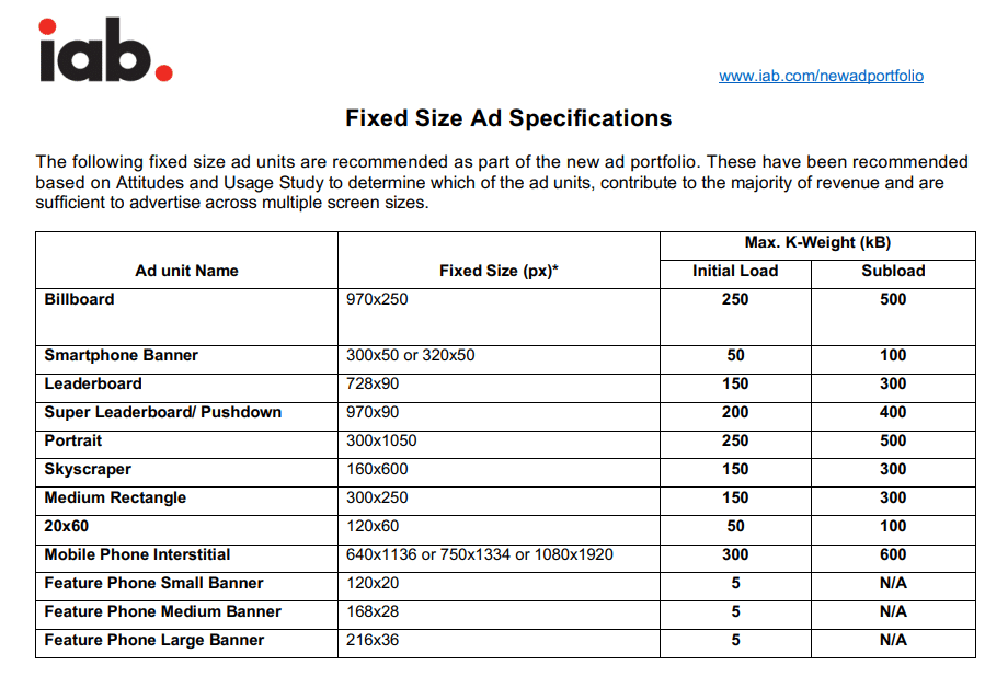 size ad specifications