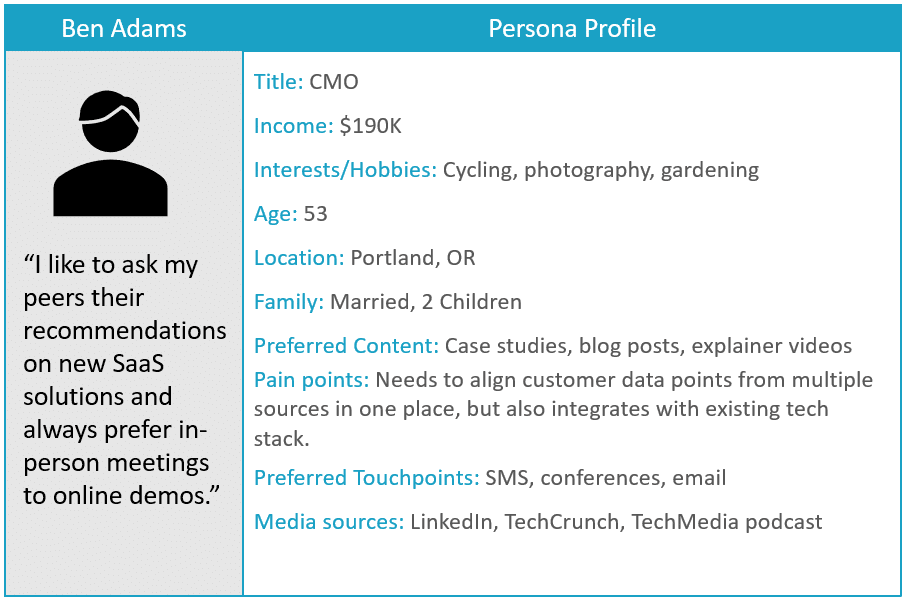 buyer-persona-profile