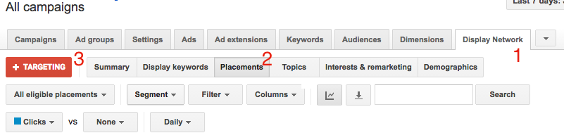 adwords dashboard display ads